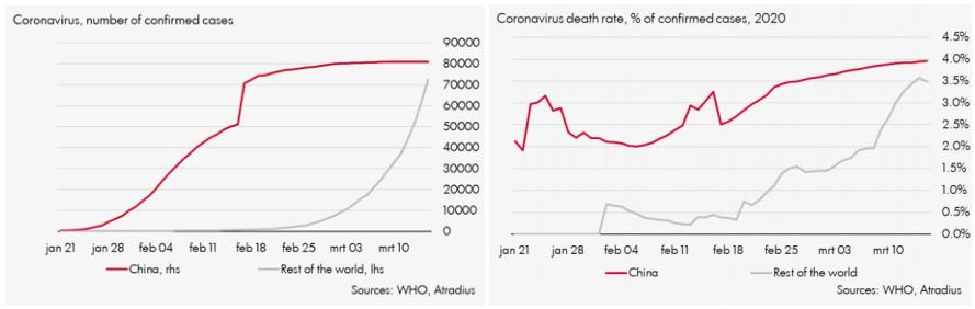 coronavirus-overview-china