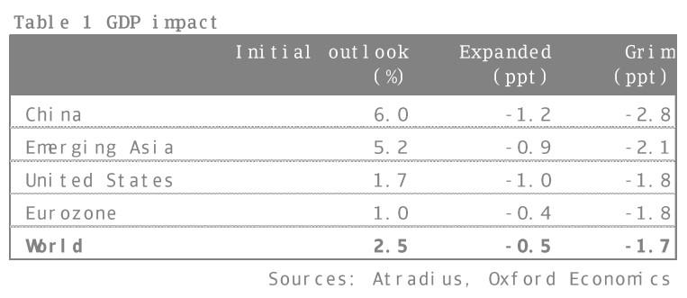 coronavirus-global-impact