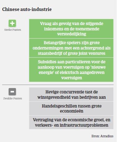 MM_auto_China_voor_nadelen (NL)