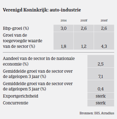 MM_auto_VK_prestaties (NL)