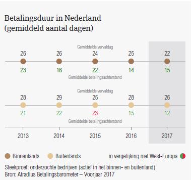 (NL) PPB WE Nederland - 3 (Image)