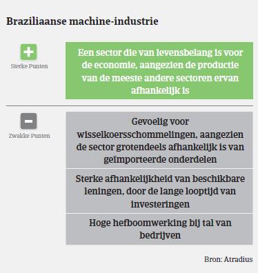 MM_machine_Brazilie_voor_nadelen (NL)