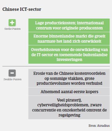 MM_ICT_China_plus_min_punten (NL)