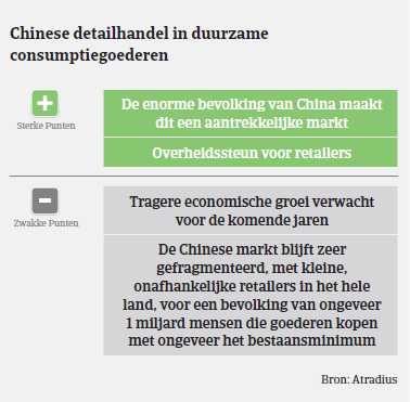 Market Monitor - Duurzame consumptiegoederen China 2017 table 2