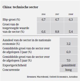 MM_machine_China_BBP 2017 (NL)