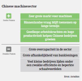 MM_machine_China_voor_nadelen 2017(NL)