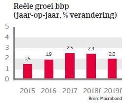 Landenrapport west europa duitsland 2018 - bbp