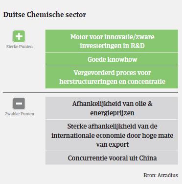 MM_Chemie_Duitsland_plus_min_punten (NL)