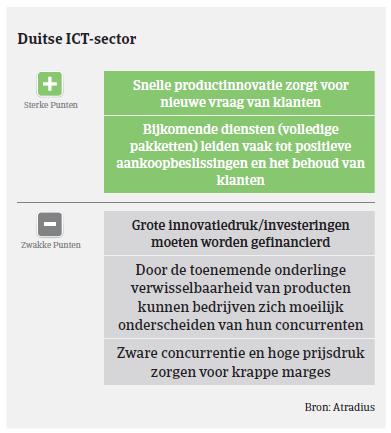 Market Monitor ICT Duitsland 2018 - sector