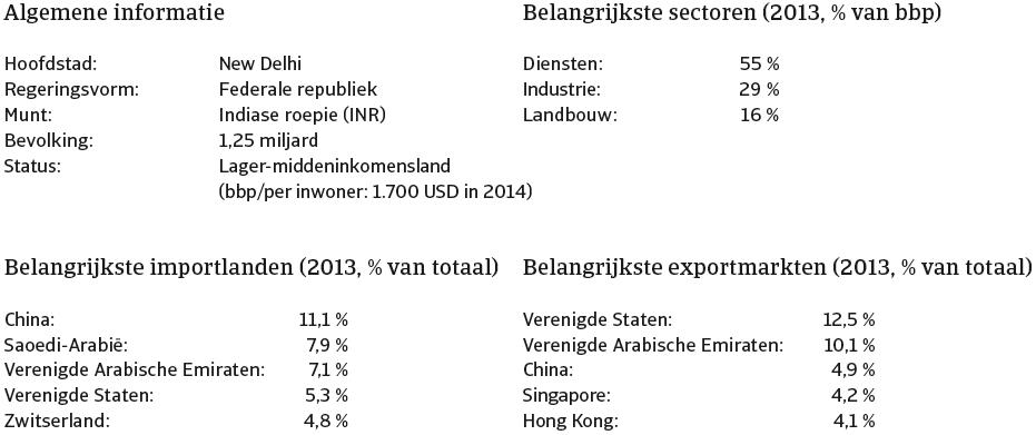 India_januari_2015_informatie (NL)