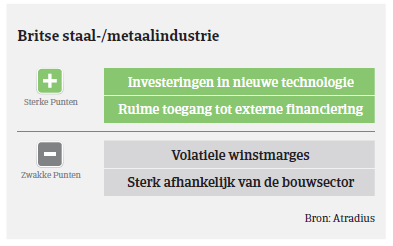 Market Monitor Staal VK 2018 - industrie