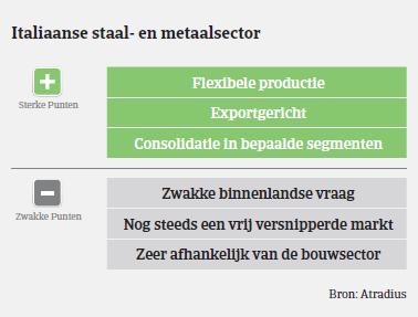 MM_staal_Italie_voor_nadelen (NL)