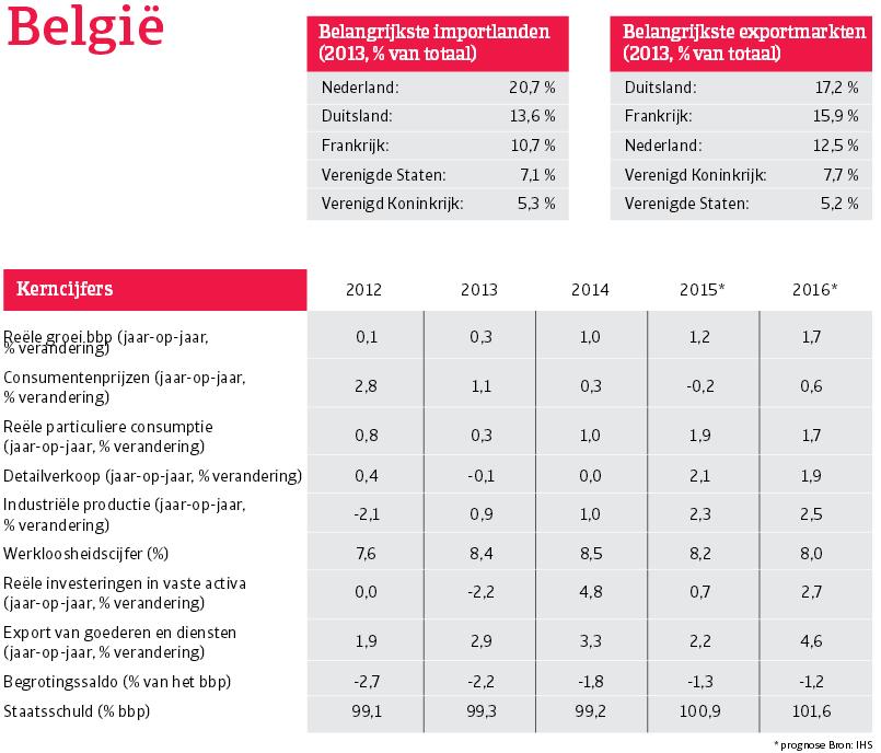 WE_Belgie_overzicht (NL)