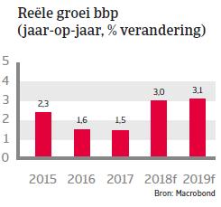 (Image) (NL) bbp Chili landenrapport 2018