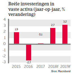 (Image) (NL) vaste activa Colombia landenrapport 2018