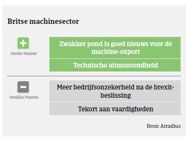 Market Monitor Machines VK 2018 - machinesector
