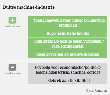 MM - Machine - Duitsland 2016 - Voor en nadelen