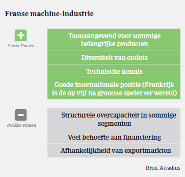 MM - Machine - Frankrijk 2016 - Voor en nadelen