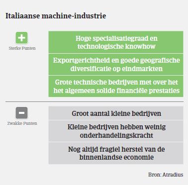 MM - Machine - Italie 2016 - Voor en nadelen