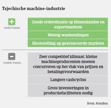 MM - Machine - Tsjechie 2016 - voor - nadelen