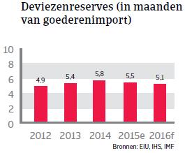NAFTA_Mexico_deviezenreserves (NL)