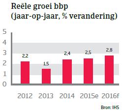 NAFTA_VS_reele_groei_bbp (NL)