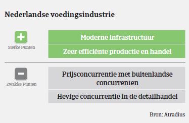 (NL) MM_Nederland_Food_punten (Image)
