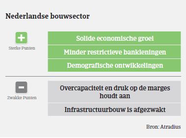 Nederland sterke/zwakke punten