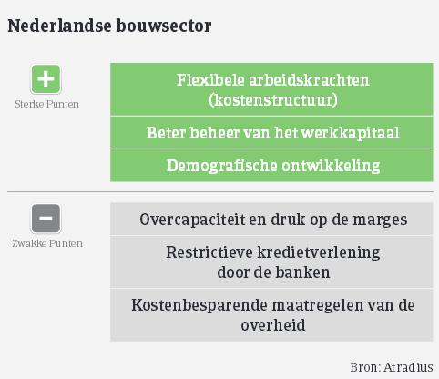 Blog_Nederlandse_opleving_bouw2 (NL)