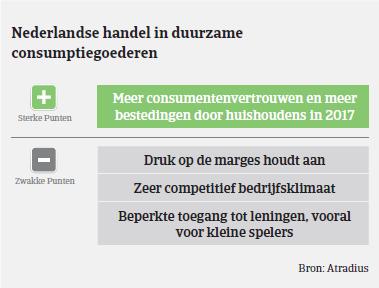 Market Monitor - Consumenten Goederen Nederland 2017 table 2