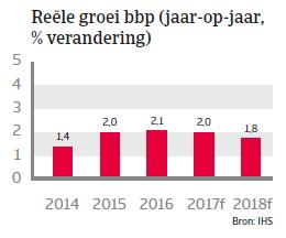 Landenrapport Nederland WE 2017 - BBP