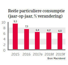 APAC Landenrapport - Vietnam 2018 - consumptie