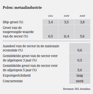 MM_staal_Polen_prestaties (NL)