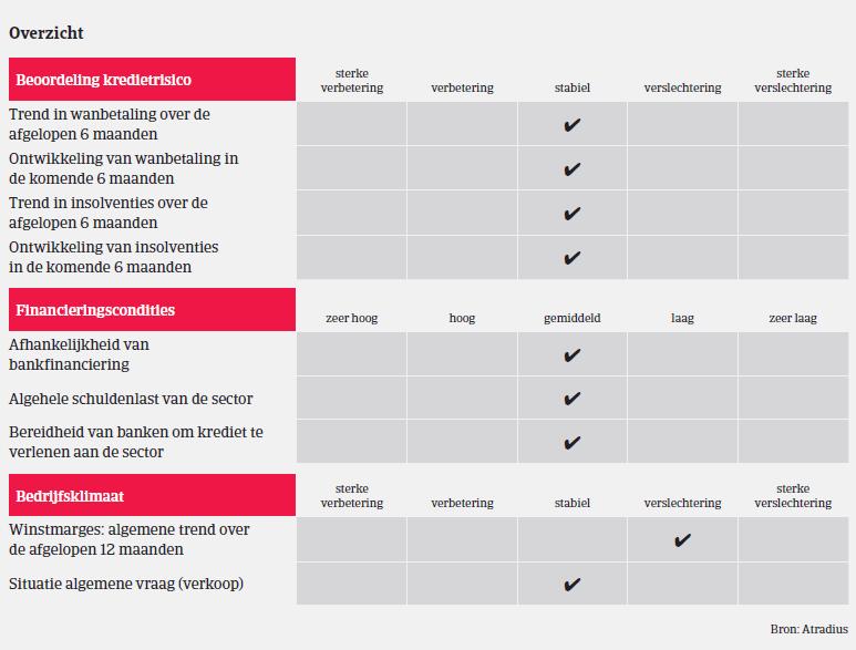 MM_ICT_Polen_overzicht (NL)