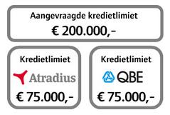 (NL) QBE Example 1 (Image)