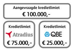 (NL) QBE Example 2 (Image)