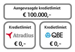 (NL) QBE Example 3 (Image)