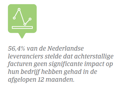 (NL) Atradius Betalingsbarometer NL - quote 1