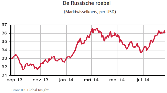 Rusland_sep_2014_roebel (NL)