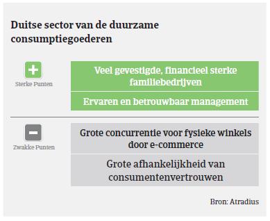 (Image) (NL) sector MM consumptiegoederen Duitsland 2018