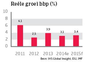 Asia_Singapore_reele_groei_bbp (NL)