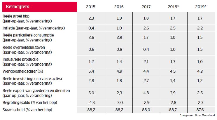 Landenrapport Verenigd Koninkrijk WE 2017 - Kerncijfers
