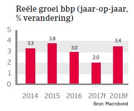 VAE Landenrapport 2017 - BBP