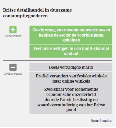 Market Monitor - Duurzame consumptiegoederen VK 2017 table 2