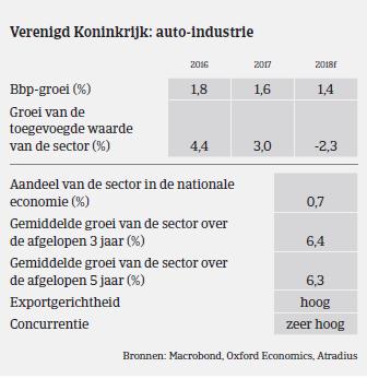 Market Monitor Automotive VK BBP