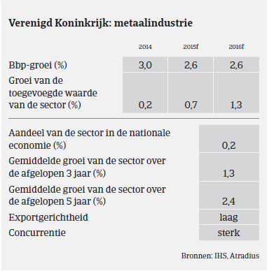 MM_staal_VK_prestaties (NL)