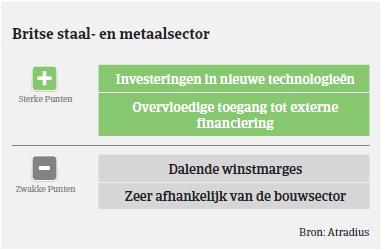 MM_staal_VK_voor_nadelen (NL)