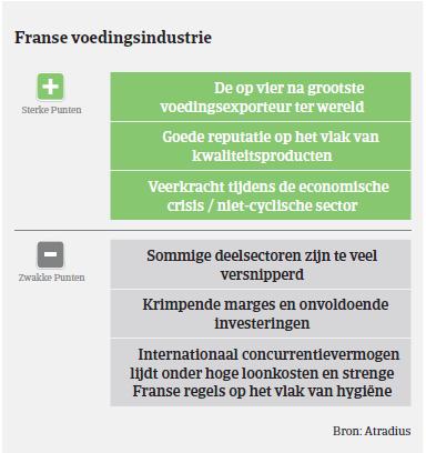 MM - voedsel - Frankrijk 2017 - voor en nadelen