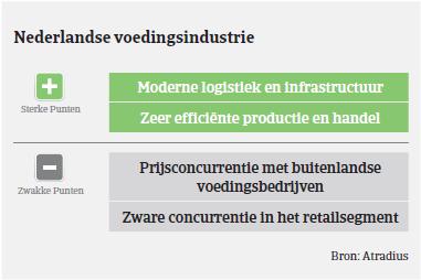 MM voedsel 2017 - Nederland sterke punten