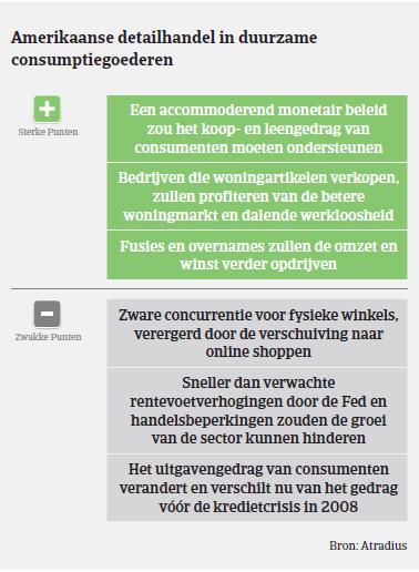 Market Monitor - Duurzame Consumentengoederen Nederland 2017 Tabel 2